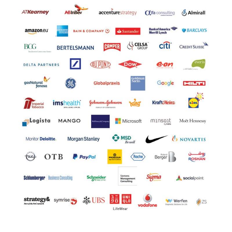 Companies20153